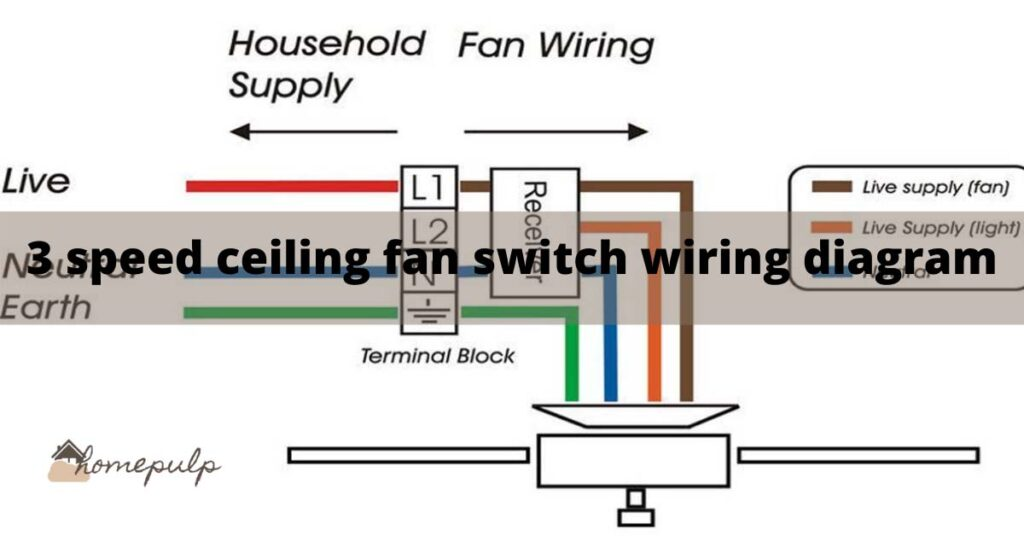 3 speed ceiling fan switch wiring diagram-Complete instructions